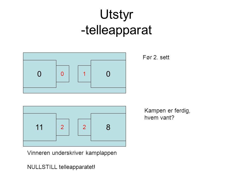 Utstyr -telleapparat 118 22 Før 2.sett Kampen er ferdig, hvem vant.