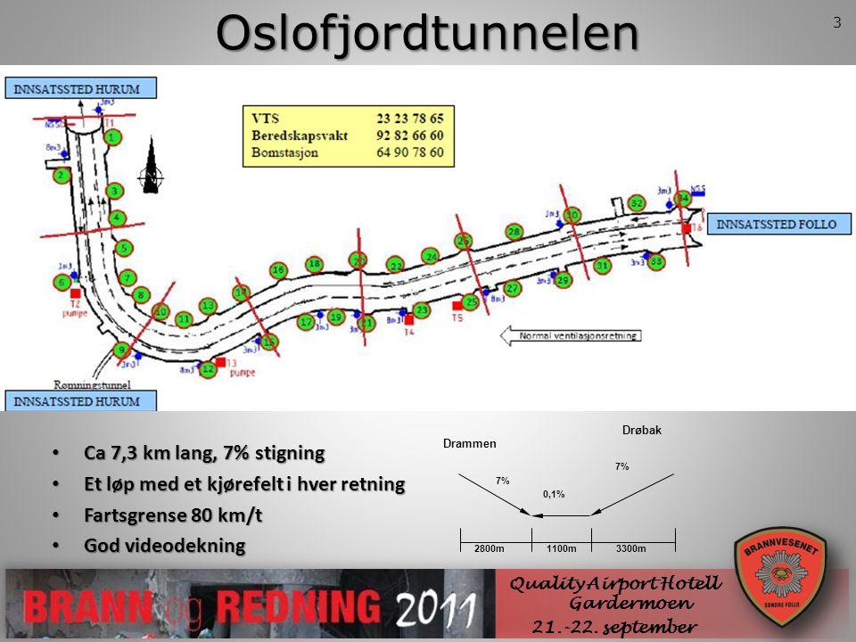 Oslofjordtunnelen SØNDRE FOLLO BRANNVESEN IKS Quality Airport Hotell Gardermoen 21.-22. september • Ca 7,3 km lang, 7% stigning • Et løp med et kjøref