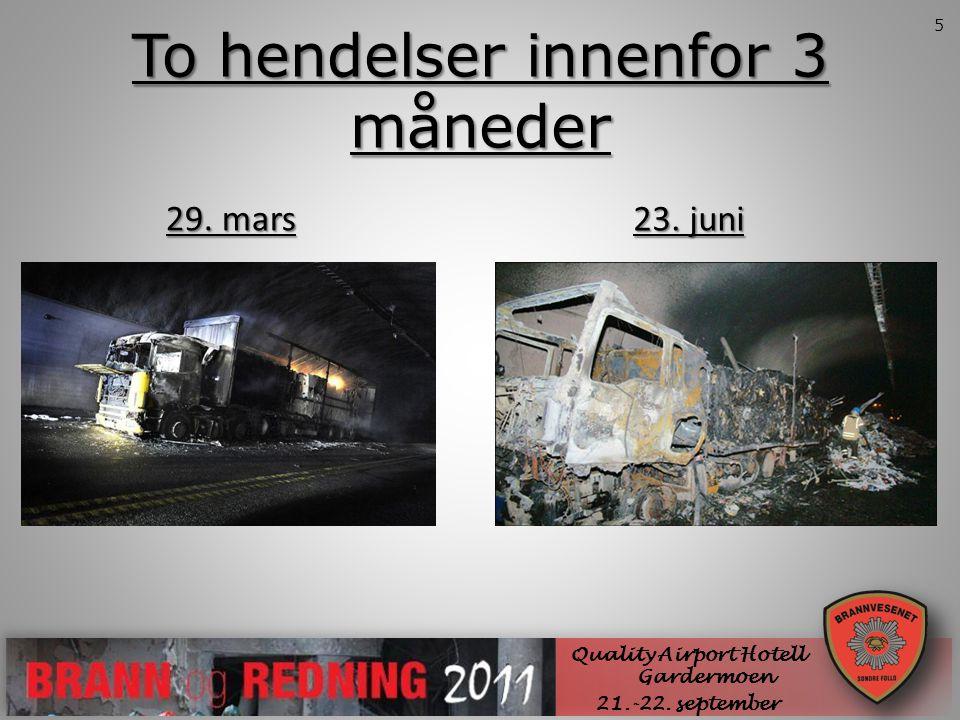 To hendelser innenfor 3 måneder SØNDRE FOLLO BRANNVESEN IKS 29. mars Quality Airport Hotell Gardermoen 21.-22. september 23. juni 5