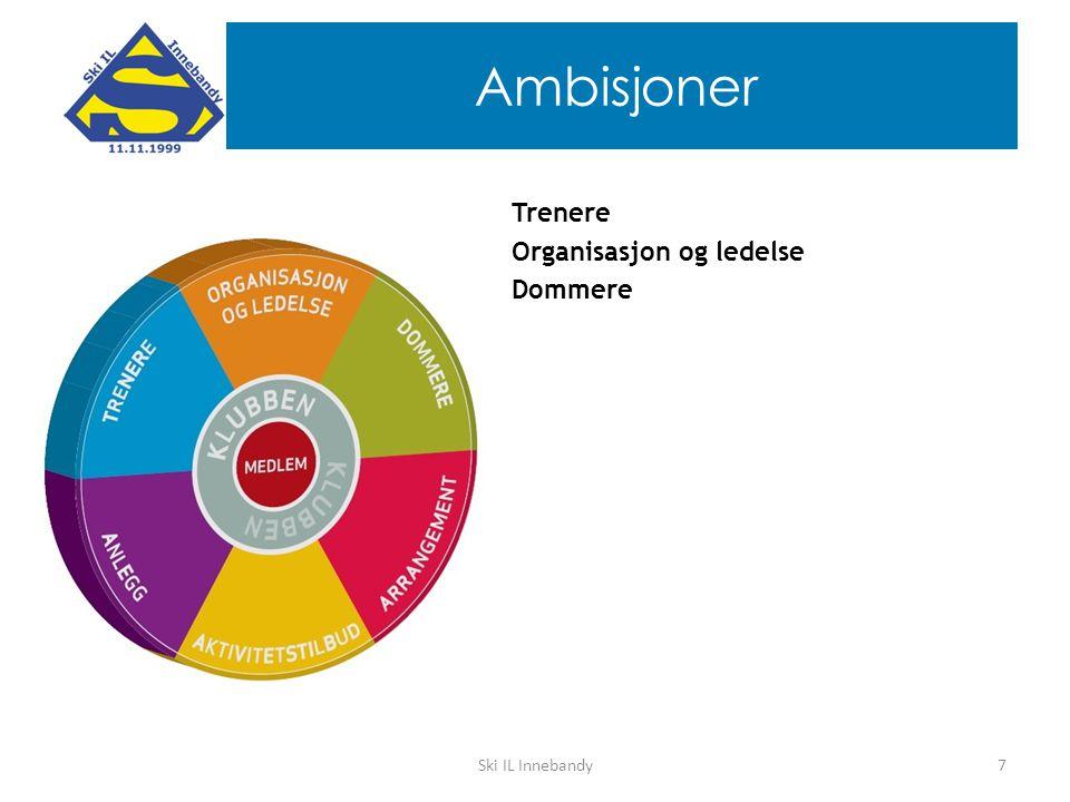 Ambisjoner Trenere Organisasjon og ledelse Dommere 7Ski IL Innebandy