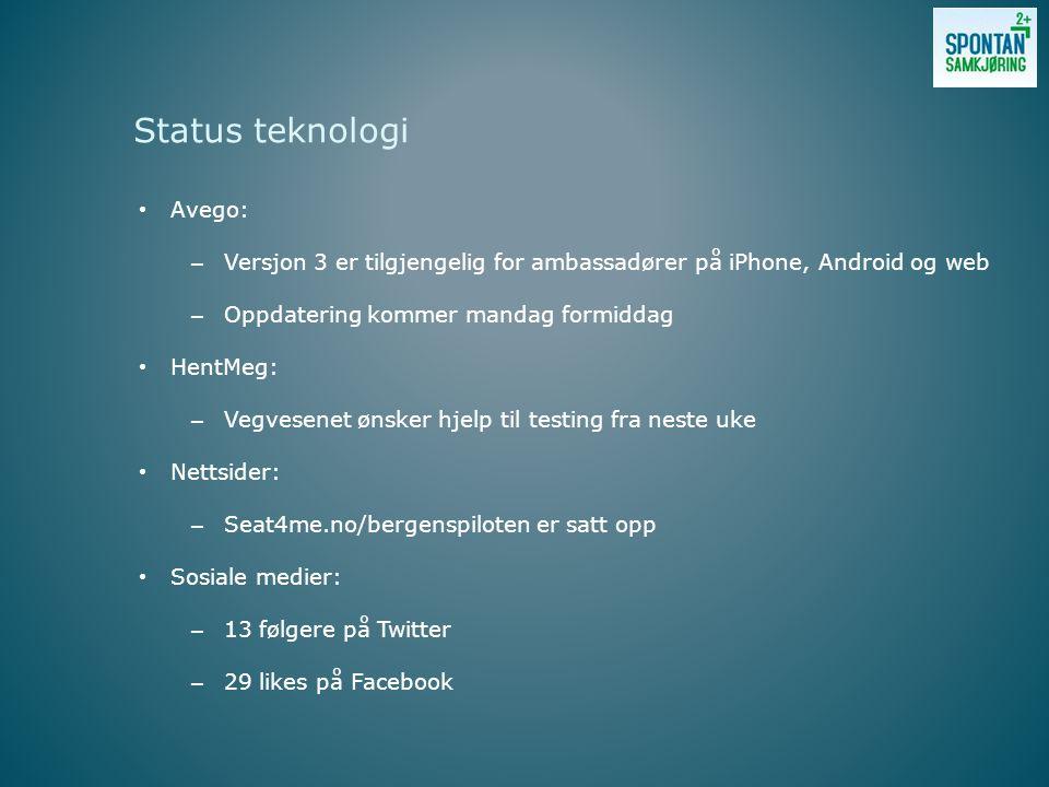 • Avego: – Versjon 3 er tilgjengelig for ambassadører på iPhone, Android og web – Oppdatering kommer mandag formiddag • HentMeg: – Vegvesenet ønsker hjelp til testing fra neste uke • Nettsider: – Seat4me.no/bergenspiloten er satt opp • Sosiale medier: – 13 følgere på Twitter – 29 likes på Facebook Status teknologi