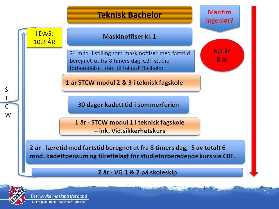 Teknisk Bachelor Maskinoffiser kl. 1 24 mnd. i stilling som maskinoffiser med fartstid beregnet ut fra 8 timers dag. CBT studie forberedelse frem til