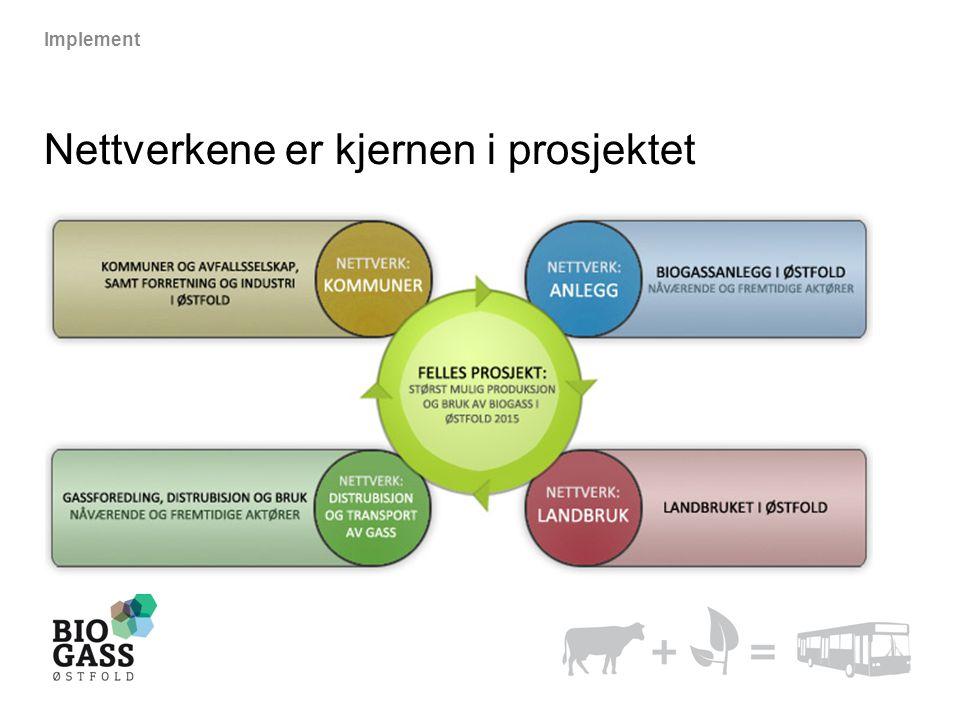 Nettverkene er kjernen i prosjektet Implement