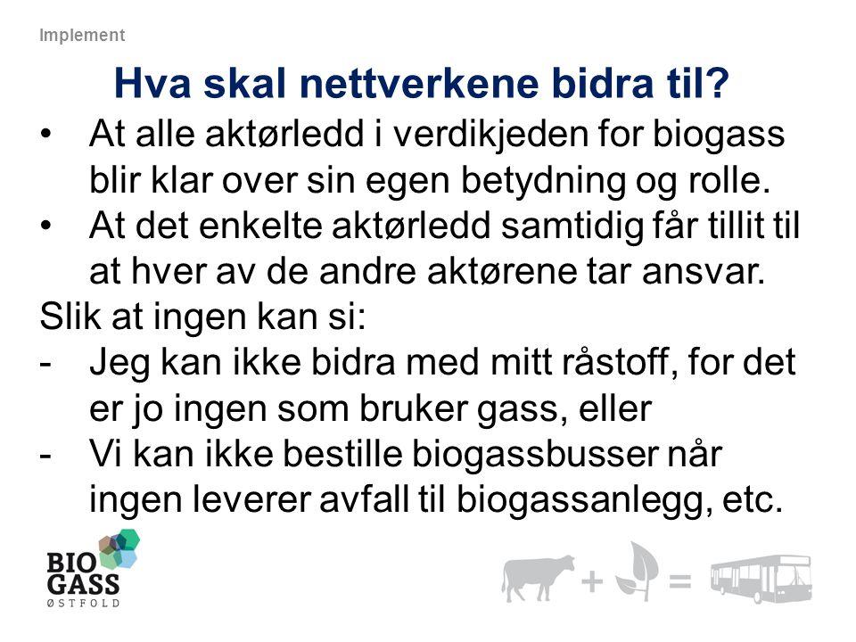 Hva skal nettverkene bidra til? •At alle aktørledd i verdikjeden for biogass blir klar over sin egen betydning og rolle. •At det enkelte aktørledd sam