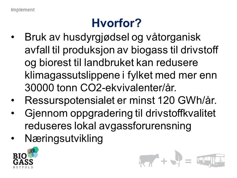 Hvorfor? •Bruk av husdyrgjødsel og våtorganisk avfall til produksjon av biogass til drivstoff og biorest til landbruket kan redusere klimagassutslippe