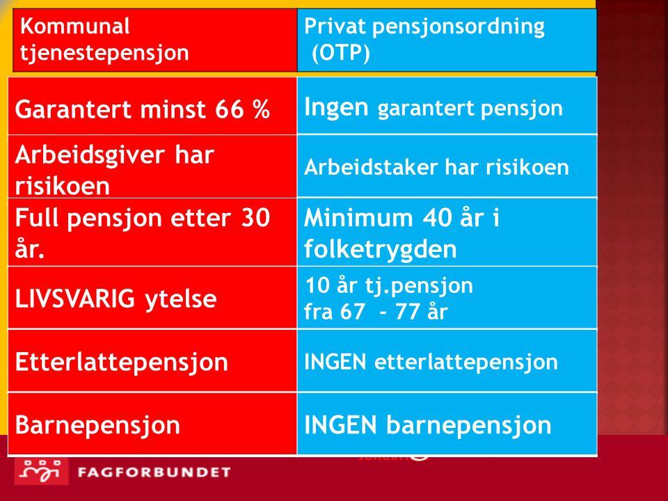 Kommunal tjenestepensjon Privat pensjonsordning (OTP) Garantert minst 66 % Ingen garantert pensjon Arbeidsgiver har risikoen Arbeidstaker har risikoen Full pensjon etter 30 år.