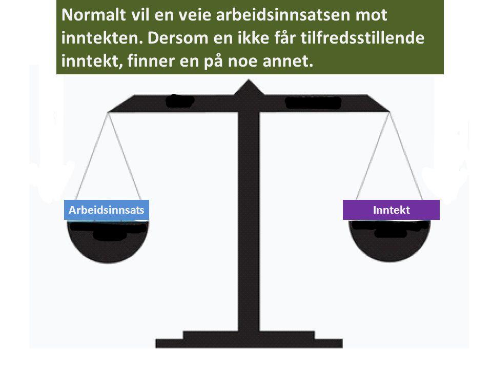 InntektArbeidsinnsats Normalt vil en veie arbeidsinnsatsen mot inntekten.