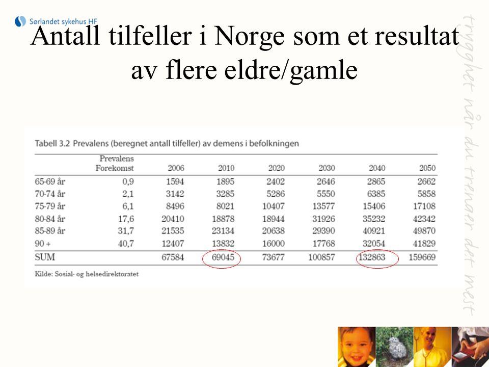 Antall tilfeller i Norge som et resultat av flere eldre/gamle
