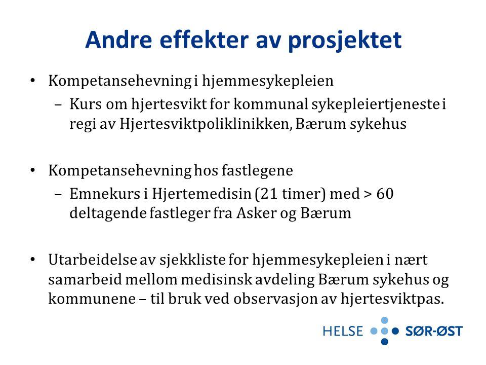 Andre effekter av prosjektet • Kompetansehevning i hjemmesykepleien –Kurs om hjertesvikt for kommunal sykepleiertjeneste i regi av Hjertesviktpoliklinikken, Bærum sykehus • Kompetansehevning hos fastlegene –Emnekurs i Hjertemedisin (21 timer) med > 60 deltagende fastleger fra Asker og Bærum • Utarbeidelse av sjekkliste for hjemmesykepleien i nært samarbeid mellom medisinsk avdeling Bærum sykehus og kommunene – til bruk ved observasjon av hjertesviktpas.
