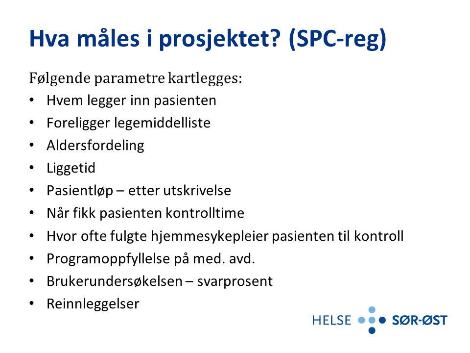 Hva måles i prosjektet? (SPC-reg) Følgende parametre kartlegges: • Hvem legger inn pasienten • Foreligger legemiddelliste • Aldersfordeling • Liggetid