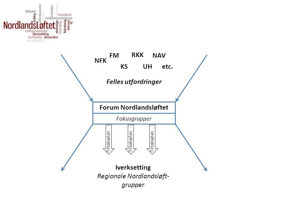 Forum Nordlandsløftet Iverksetting Regionale Nordlandsløft- grupper NFK FM RKK UHKSetc. Felles utfordringer Fokusgrupper Tiltaksplan NAV