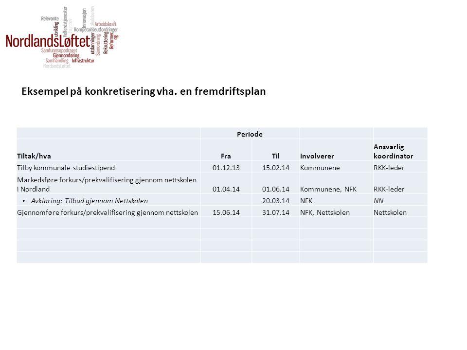 Eksempel på konkretisering vha. en fremdriftsplan Periode Tiltak/hvaFraTilInvolverer Ansvarlig koordinator Tilby kommunale studiestipend01.12.1315.02.
