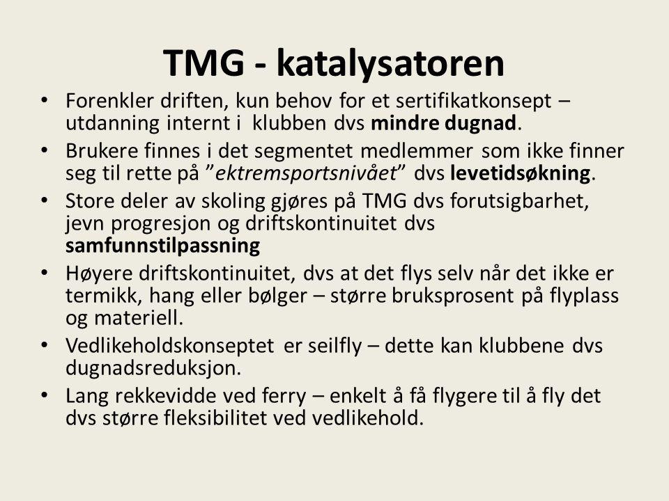 TMG - katalysatoren • Forenkler driften, kun behov for et sertifikatkonsept – utdanning internt i klubben dvs mindre dugnad.