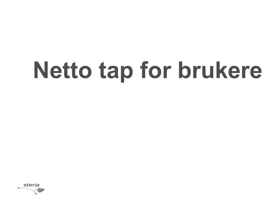 Netto tap for brukere