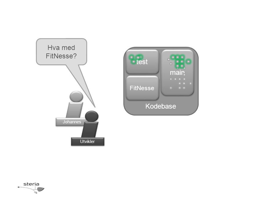 Johannes Kodebase main test FitNesse Hva med FitNesse Utvikler