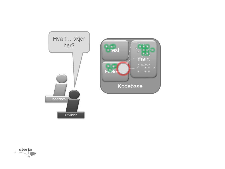 Johannes Kodebase main test FitNesse Hva f… skjer her Utvikler