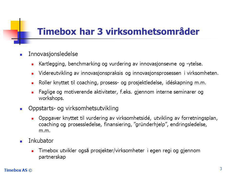 Timebox AS © 3 Timebox har 3 virksomhetsområder  Innovasjonsledelse  Kartlegging, benchmarking og vurdering av innovasjonsevne og -ytelse.