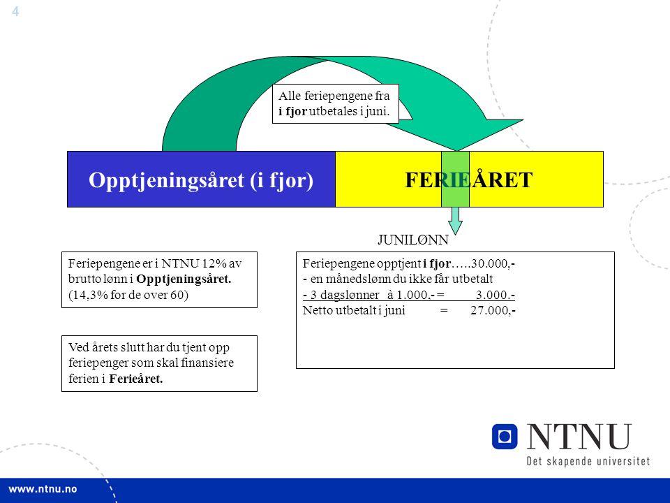 4 Opptjeningsåret (i fjor) Feriepengene er i NTNU 12% av brutto lønn i Opptjeningsåret. (14,3% for de over 60) Ved årets slutt har du tjent opp feriep