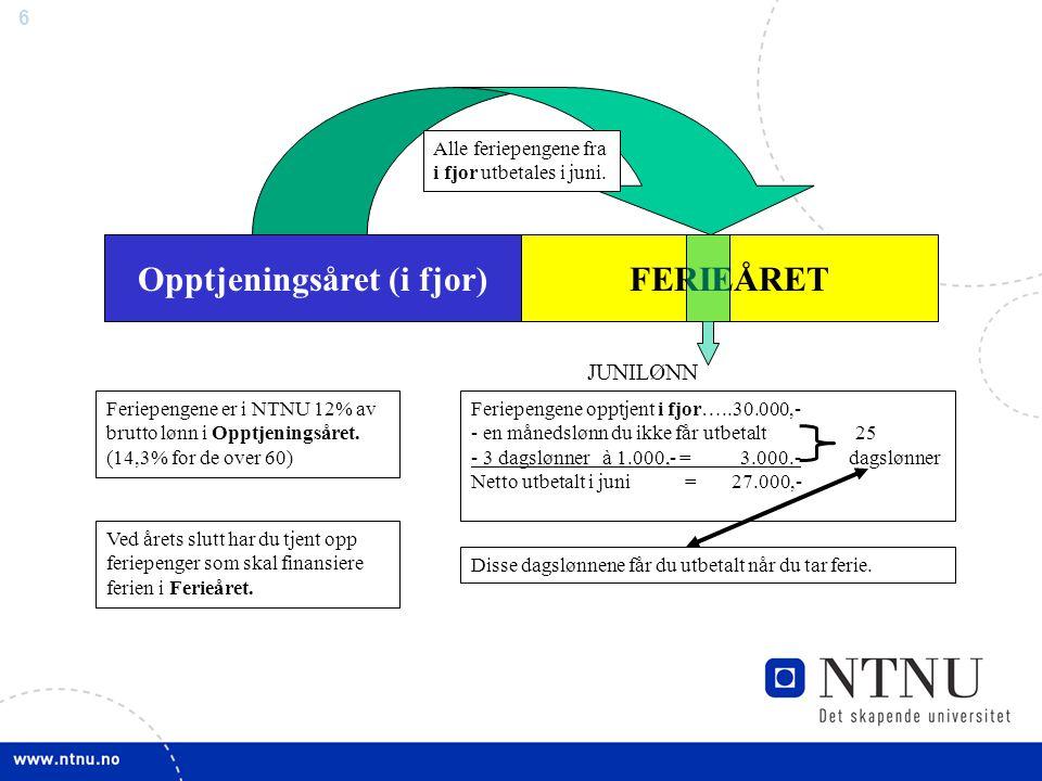 6 Opptjeningsåret (i fjor) Feriepengene er i NTNU 12% av brutto lønn i Opptjeningsåret. (14,3% for de over 60) Ved årets slutt har du tjent opp feriep