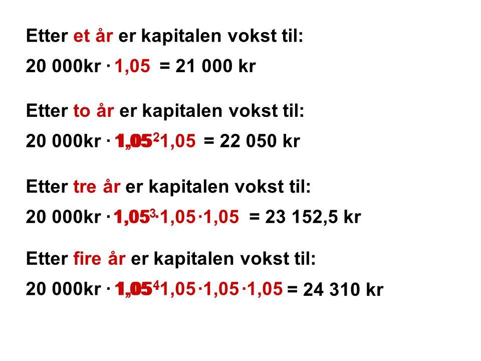 Etter et år er kapitalen vokst til: 20 000kr ·1,05= 21 000 kr Etter to år er kapitalen vokst til: 20 000kr ·1,05= 22 050 kr·1,05 Etter tre år er kapit
