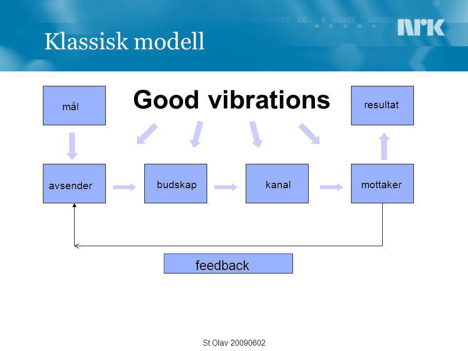 Klassisk modell mottaker avsender budskapkanal resultat mål Good vibrations feedback