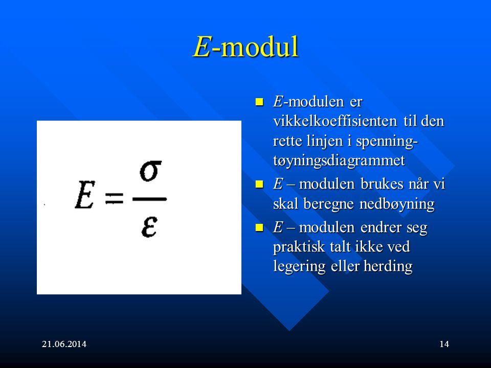 21.06.201414 E-modul  E-modulen er vikkelkoeffisienten til den rette linjen i spenning- tøyningsdiagrammet  E – modulen brukes når vi skal beregne n