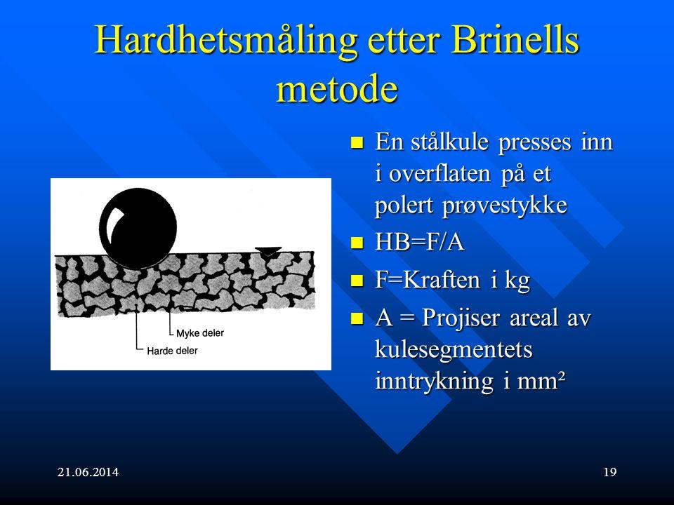21.06.201419 Hardhetsmåling etter Brinells metode  En stålkule presses inn i overflaten på et polert prøvestykke  HB=F/A  F=Kraften i kg  A = Proj