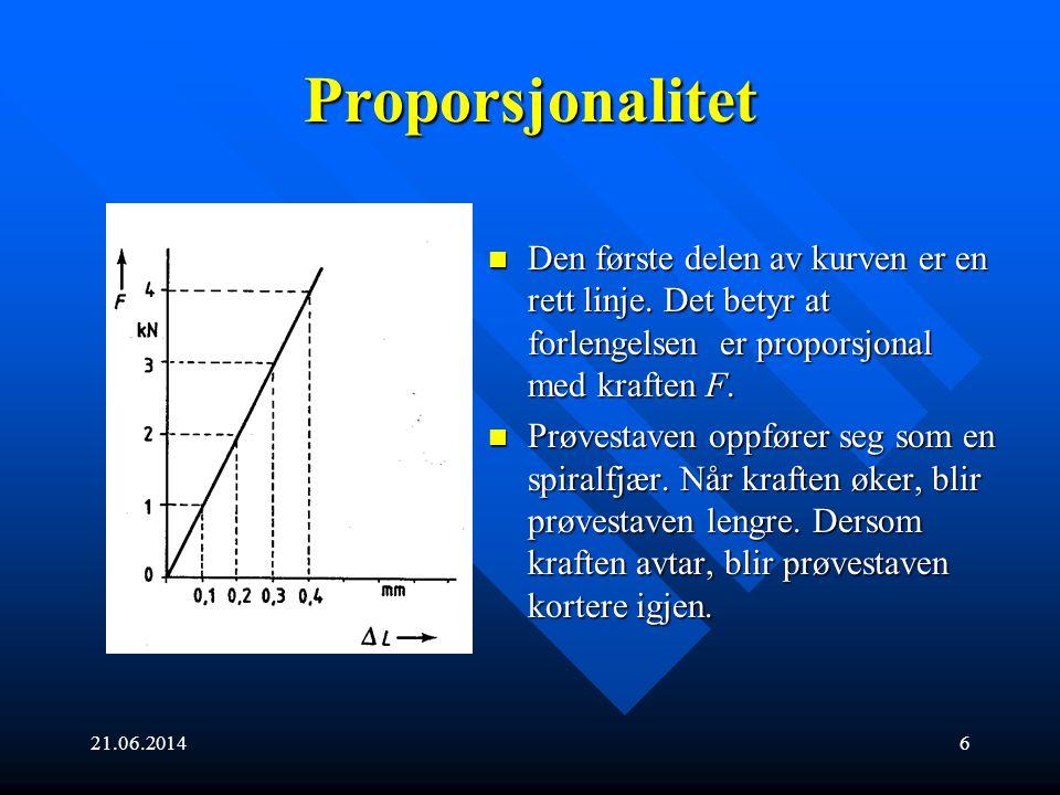 21.06.20146 Proporsjonalitet  Den første delen av kurven er en rett linje. Det betyr at forlengelsen er proporsjonal med kraften F.  Prøvestaven opp