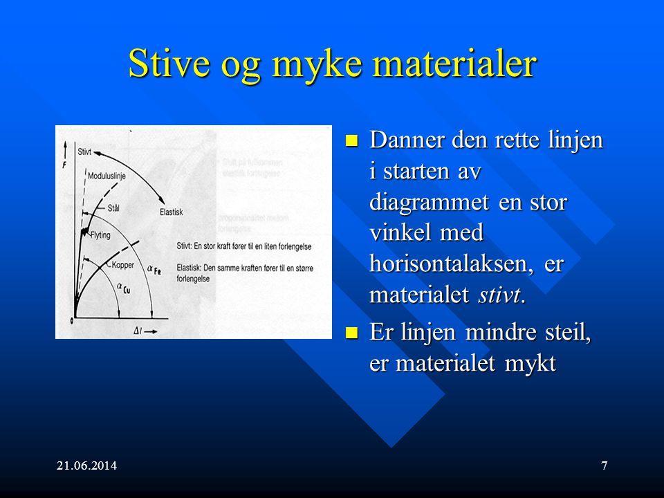 21.06.20147 Stive og myke materialer  Danner den rette linjen i starten av diagrammet en stor vinkel med horisontalaksen, er materialet stivt.  Er l