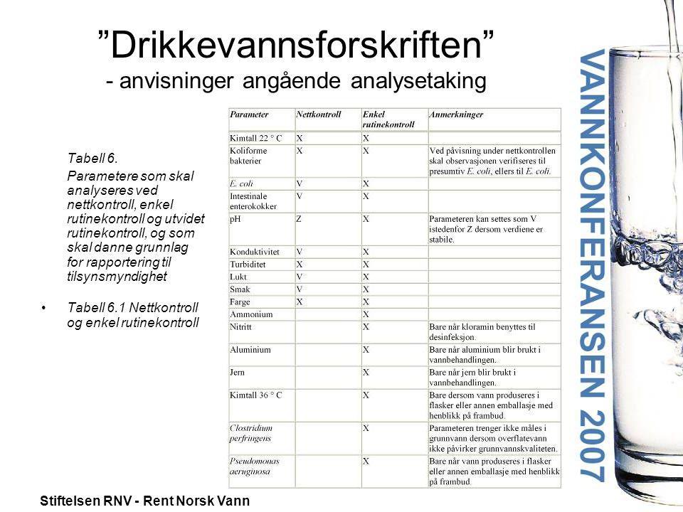 """Stiftelsen RNV - Rent Norsk Vann """"Drikkevannsforskriften"""" - anvisninger angående analysetaking Tabell 6. Parametere som skal analyseres ved nettkontro"""