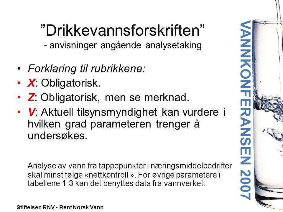 """Stiftelsen RNV - Rent Norsk Vann """"Drikkevannsforskriften"""" - anvisninger angående analysetaking •Forklaring til rubrikkene: •X: Obligatorisk. •Z: Oblig"""