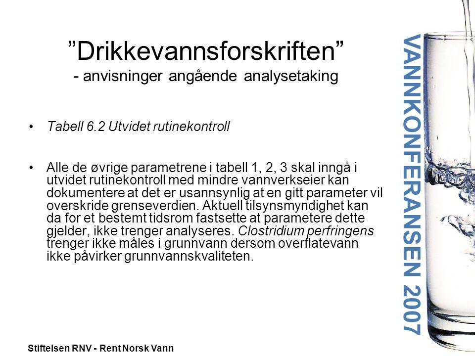 """Stiftelsen RNV - Rent Norsk Vann """"Drikkevannsforskriften"""" - anvisninger angående analysetaking •Tabell 6.2 Utvidet rutinekontroll •Alle de øvrige para"""