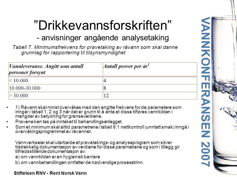"""Stiftelsen RNV - Rent Norsk Vann """"Drikkevannsforskriften"""" - anvisninger angående analysetaking Tabell 7. Minimumsfrekvens for prøvetaking av råvann so"""