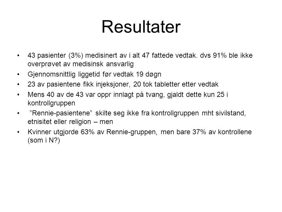 Resultater •43 pasienter (3%) medisinert av i alt 47 fattede vedtak. dvs 91% ble ikke overprøvet av medisinsk ansvarlig •Gjennomsnittlig liggetid før