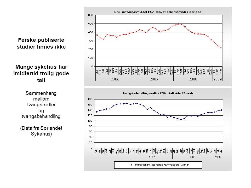 Ferske publiserte studier finnes ikke Mange sykehus har imidlertid trolig gode tall Sammenheng mellom tvangsmidler og tvangsbehandling (Data fra Sørla