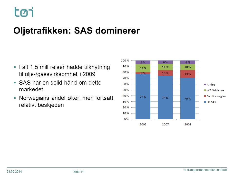 21.06.2014 Side 11 © Transportøkonomisk institutt Oljetrafikken: SAS dominerer  I alt 1,5 mill reiser hadde tilknytning til olje-/gassvirksomhet i 2009  SAS har en solid hånd om dette markedet  Norwegians andel øker, men fortsatt relativt beskjeden