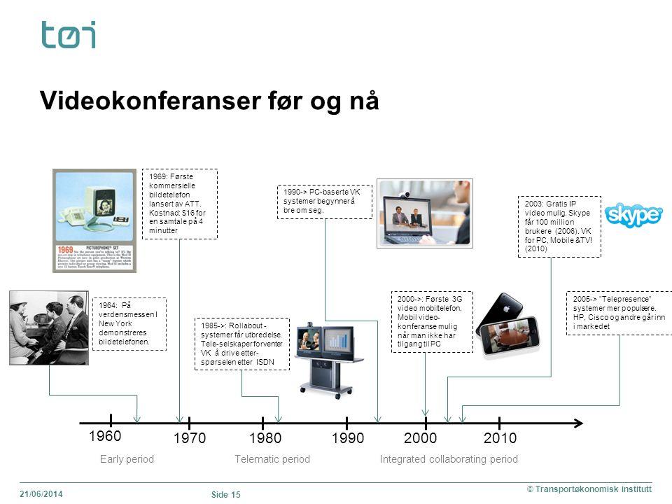 Videokonferanser før og nå 21/06/2014 Side 15 © Transportøkonomisk institutt 1969: Første kommersielle bildetelefon lansert av ATT.