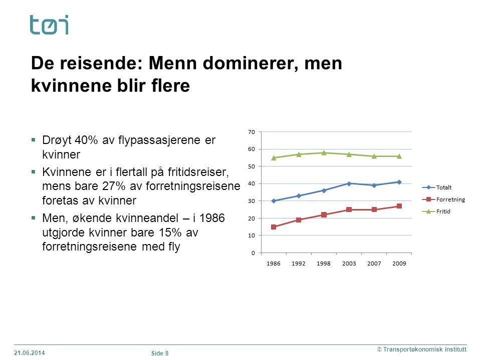21.06.2014 Side 8 © Transportøkonomisk institutt De reisende: Menn dominerer, men kvinnene blir flere  Drøyt 40% av flypassasjerene er kvinner  Kvinnene er i flertall på fritidsreiser, mens bare 27% av forretningsreisene foretas av kvinner  Men, økende kvinneandel – i 1986 utgjorde kvinner bare 15% av forretningsreisene med fly