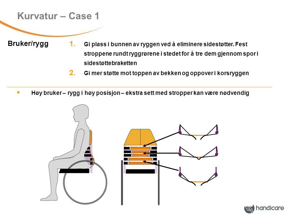 Kurvatur – Case 1 Bruker/rygg 2.Gi mer støtte mot toppen av bekken og oppover i korsryggen 1.