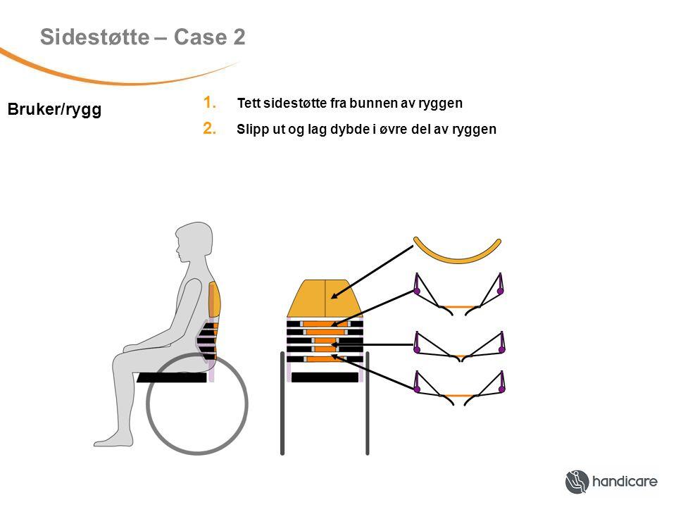 Sidestøtte – Case 2 Bruker/rygg 1.Tett sidestøtte fra bunnen av ryggen 2.
