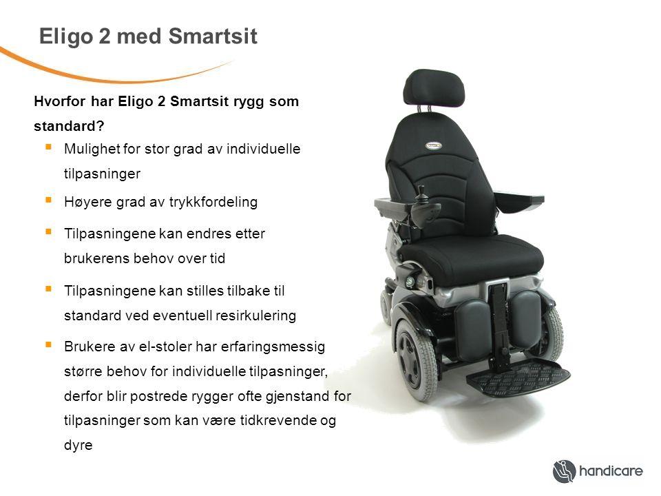 Eligo 2 med Smartsit Hvorfor har Eligo 2 Smartsit rygg som standard.