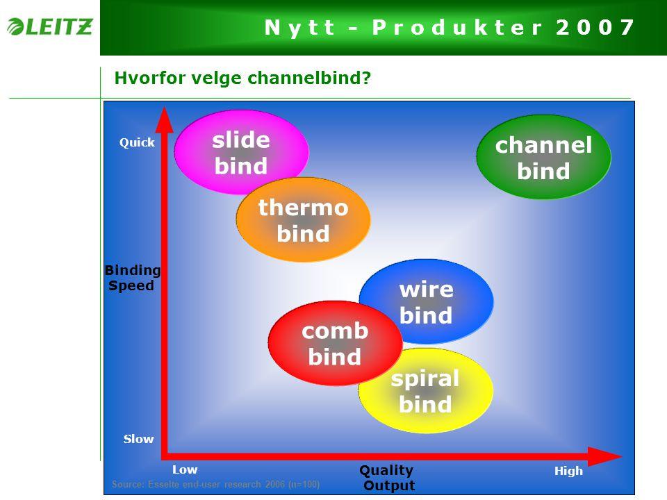 Side 6 N y t t - P r o d u k t e r 2 0 0 7 Channel cover Paper Metal U channel Glue Channel cover Paper Metal U channel Glue 1.