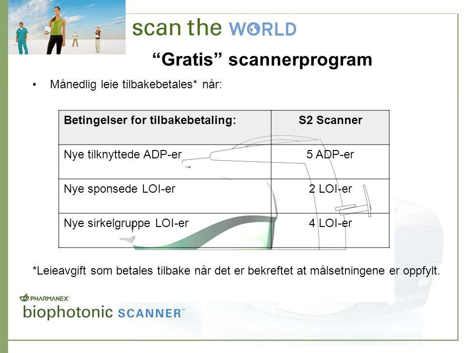 Gratis scannerprogram •Månedlig leie tilbakebetales* når: *Leieavgift som betales tilbake når det er bekreftet at målsetningene er oppfylt.
