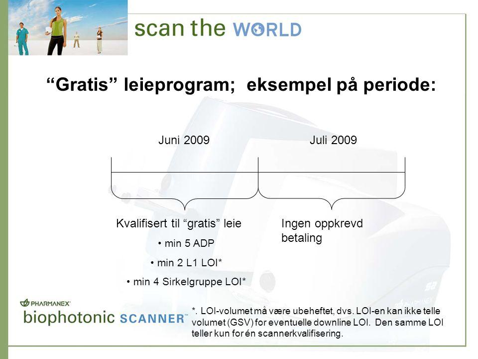 Gratis leieprogram; eksempel på periode: Kvalifisert til gratis leie • min 5 ADP • min 2 L1 LOI* • min 4 Sirkelgruppe LOI* Ingen oppkrevd betaling Juni 2009Juli 2009 *.
