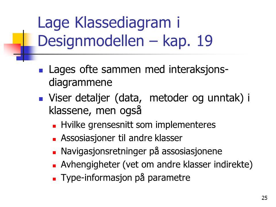 25 Lage Klassediagram i Designmodellen – kap.