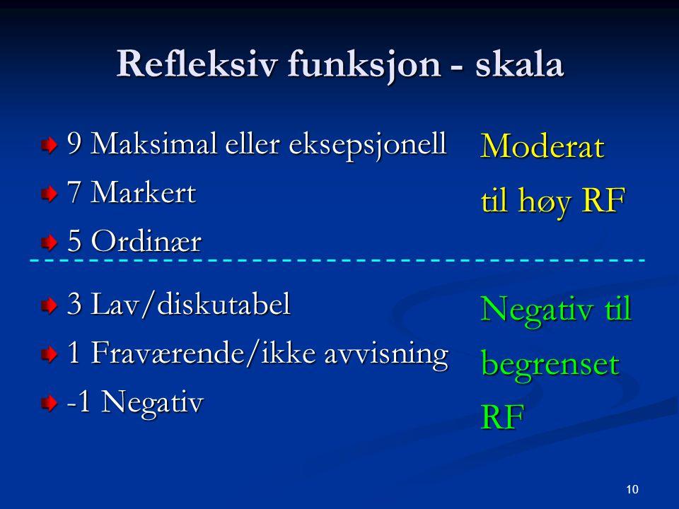 10 Refleksiv funksjon - skala 9 Maksimal eller eksepsjonell 7 Markert 5 Ordinær 3 Lav/diskutabel 1 Fraværende/ikke avvisning -1 Negativ Moderat til høy RF Negativ til begrenset RF