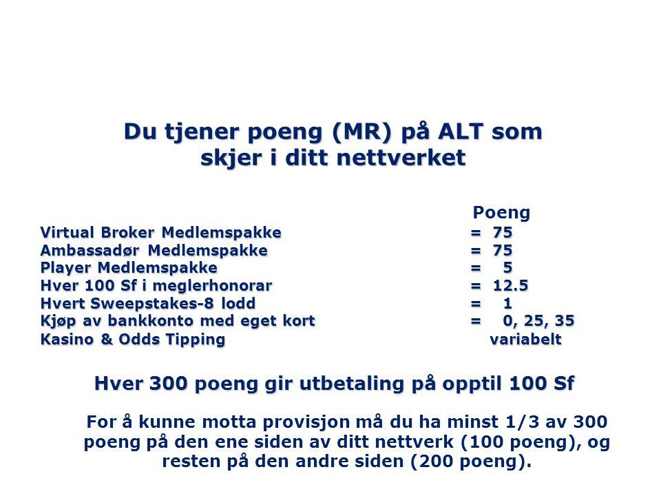 Du tjener poeng (MR) på ALT som skjer i ditt nettverket Hver 300 poeng gir utbetaling på opptil 100 Sf Hver 300 poeng gir utbetaling på opptil 100 Sf
