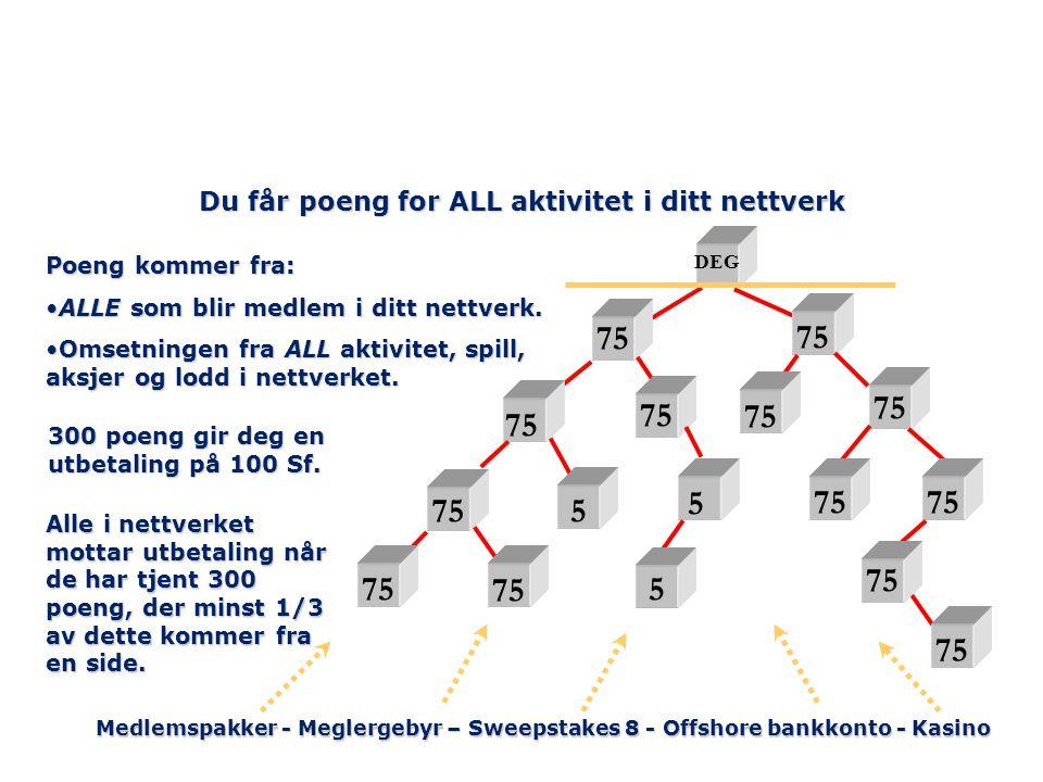 DEG 75 5 5 5 Medlemspakker - Meglergebyr – Sweepstakes 8 - Offshore bankkonto - Kasino Du får poeng for ALL aktivitet i ditt nettverk Poeng kommer fra