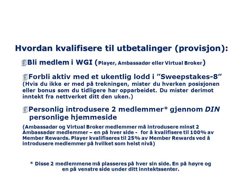 """Hvordan kvalifisere til utbetalinger (provisjon): 4Bli medlem i WGI ( Player, Ambassadør eller Virtual Broker ) 4Forbli aktiv med et ukentlig lodd i """""""