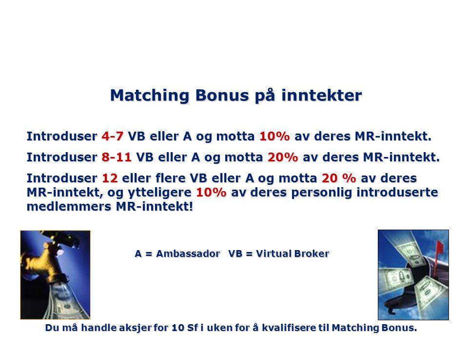 Matching Bonus på inntekter Introduser 4-7 VB eller A og motta 10% av deres MR-inntekt. Introduser 8-11 VB eller A og motta 20% av deres MR-inntekt. I
